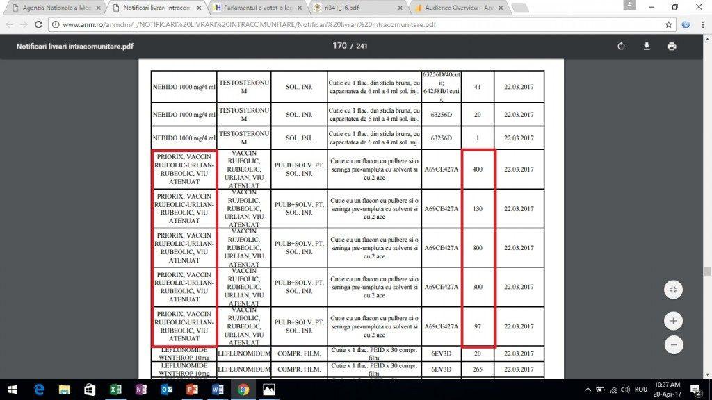 Notificările făcute de distribuitori, cantitățile de vaccin gata de export