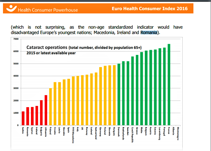 euro health consumer cataracta